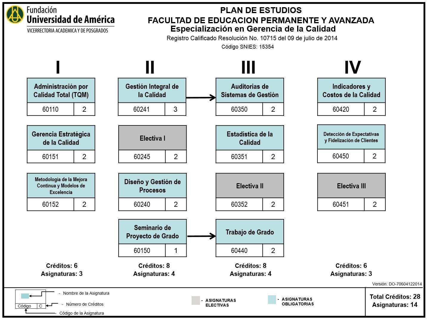 plan de estudios especializacion en gerencia de la calidad