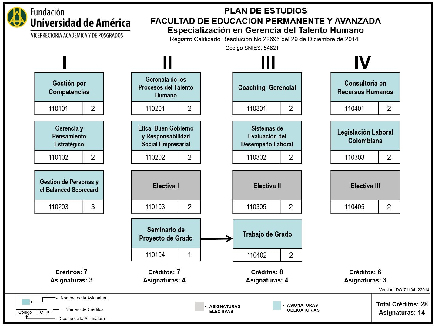 plan-especializacion-gerencia-del-talento-humano-1.jpg