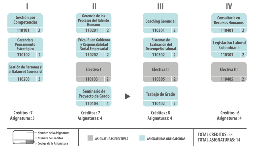 plan-especializacion-gestion-ambiental-1-1024x597